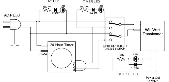 curling iron wiring diagram diy wiring diagrams u2022 rh socialadder co Olympic Curling Diagram Curling Iron Thermal Switch